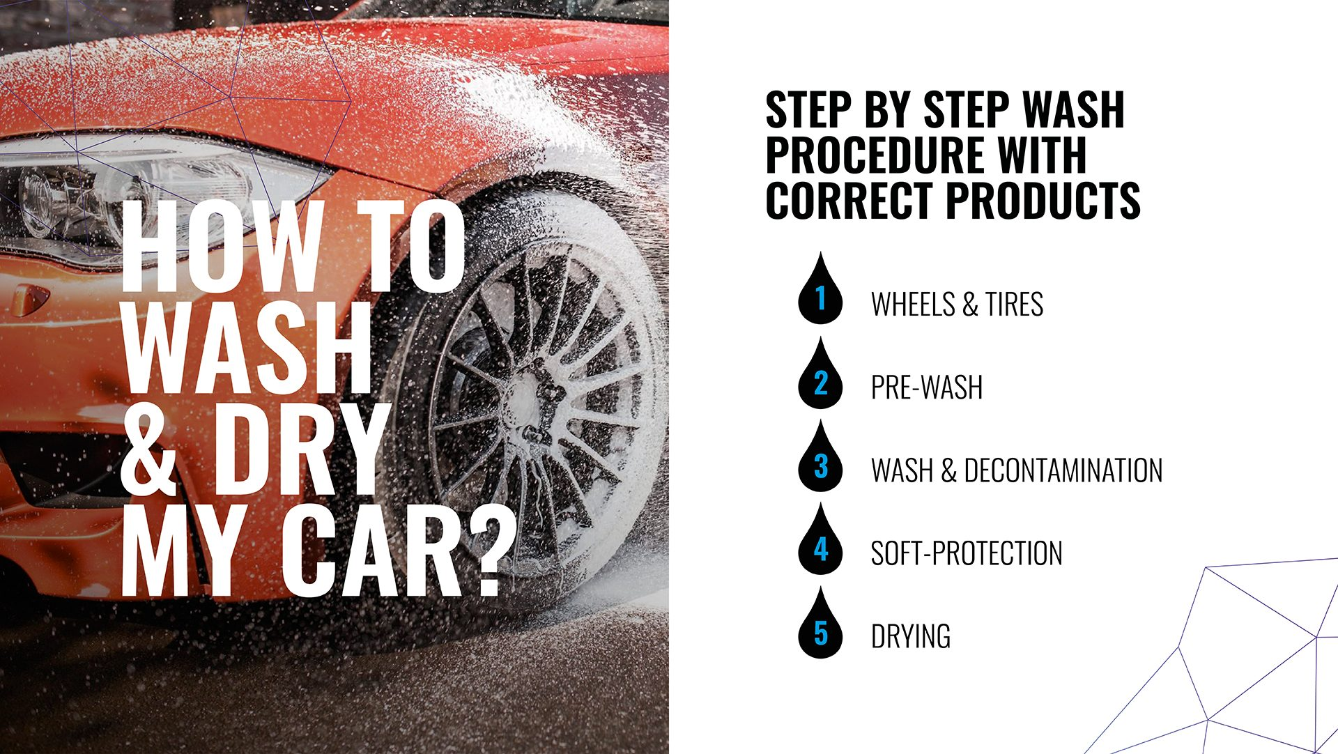How to wash and dry car - staffordshire car care